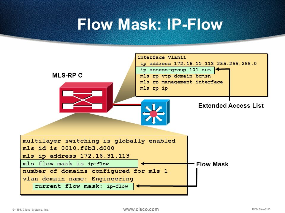 Flow Mask: IP-Flow MLS-RP C Extended Access List