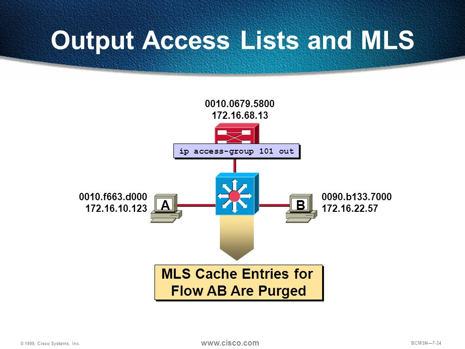 Output Access Lists and MLS