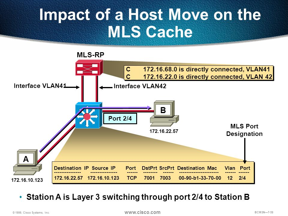 Impact of a Host Move on the MLS Cache