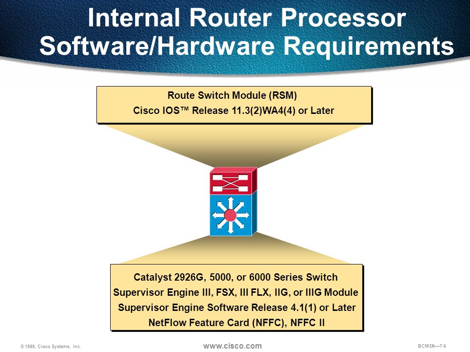 Internal Router Processor Software/Hardware Requirements