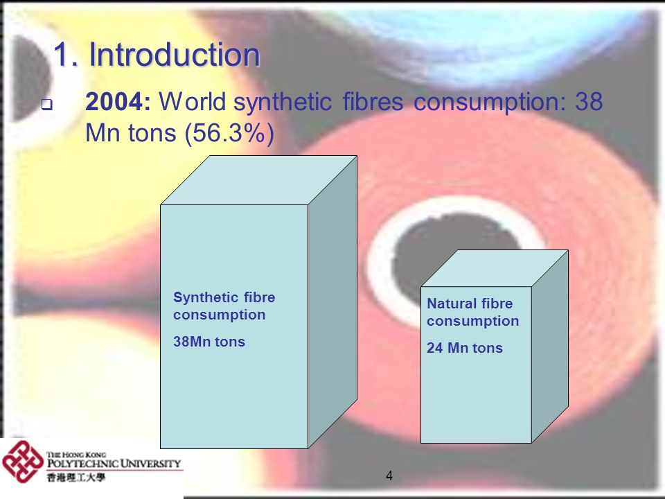 1. Introduction 2004: World synthetic fibres consumption: 38 Mn tons (56.3%) Synthetic fibre consumption.