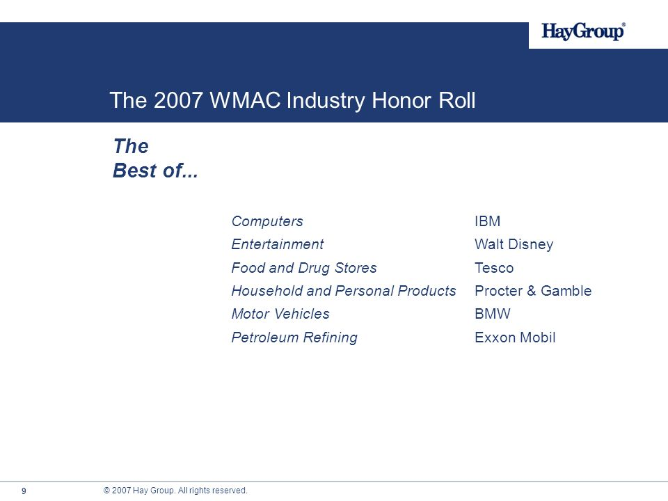 The 2007 WMAC Industry Honor Roll