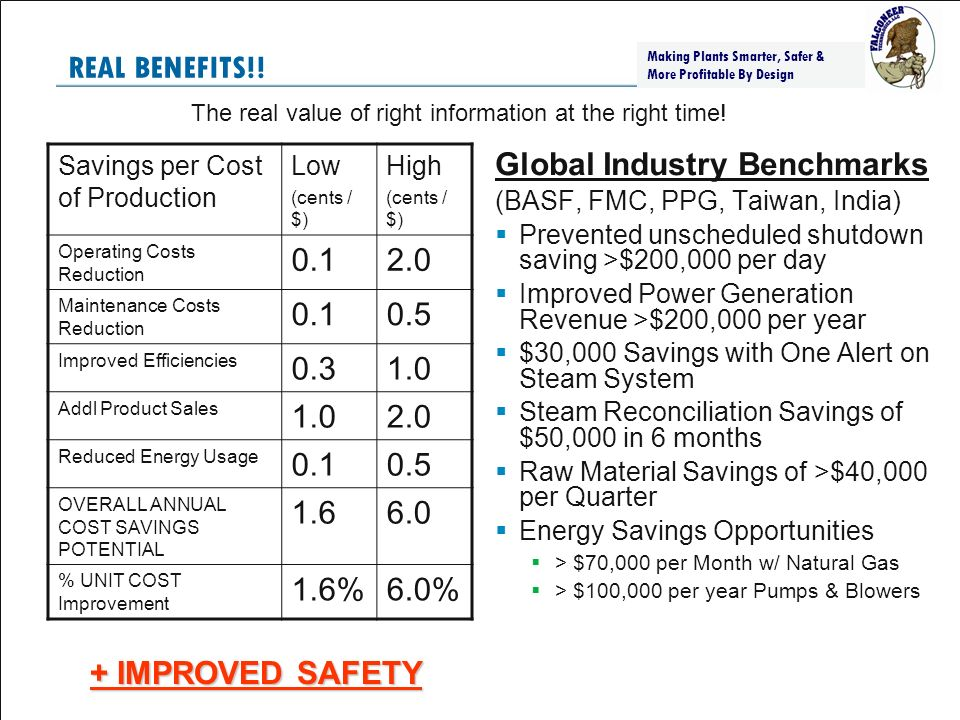 Global Industry Benchmarks