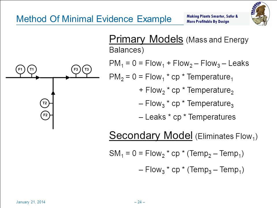 Method Of Minimal Evidence Example