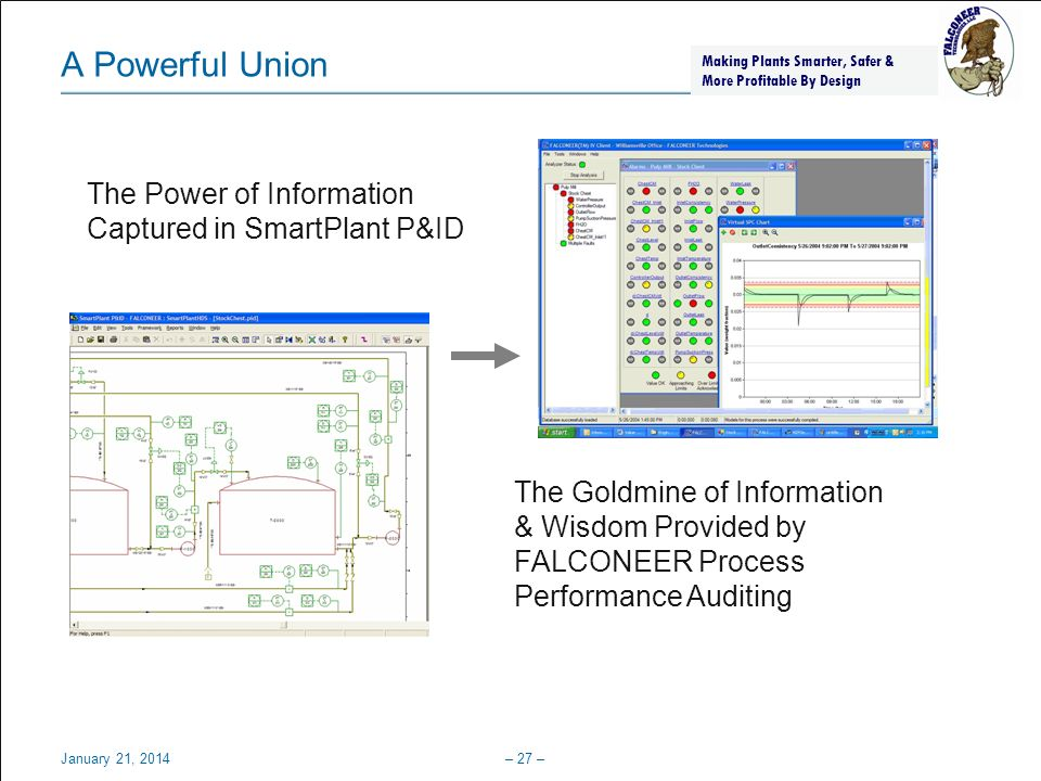A Powerful Union The Power of Information Captured in SmartPlant P&ID