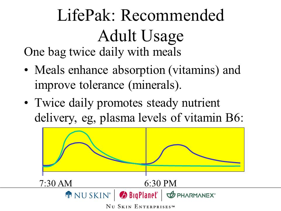 LifePak: Recommended Adult Usage