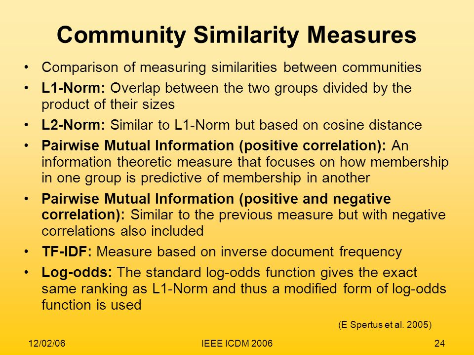 Community Similarity Measures