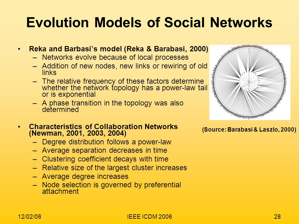 Evolution Models of Social Networks