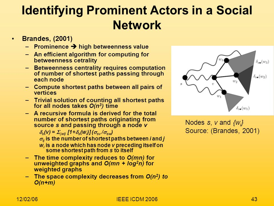 Identifying Prominent Actors in a Social Network