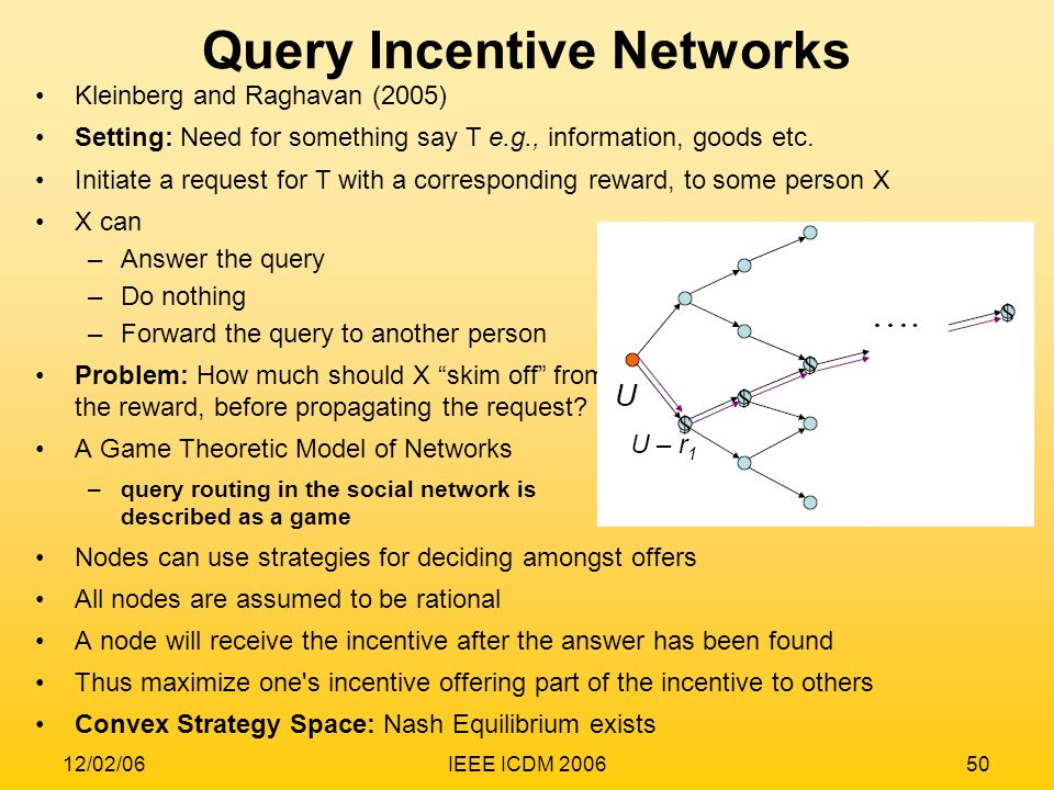 Query Incentive Networks