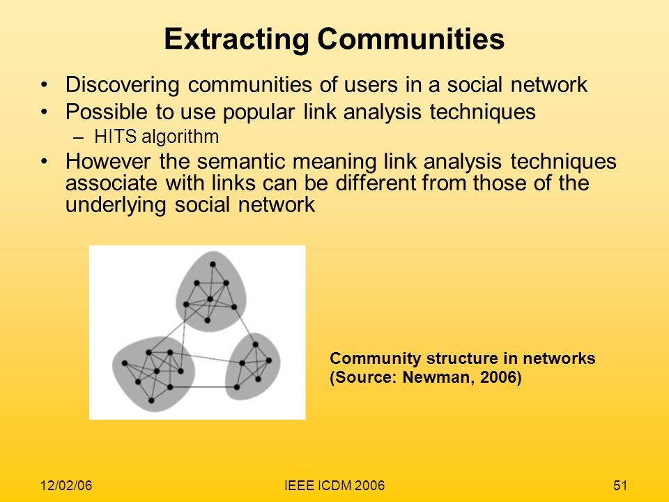 Extracting Communities