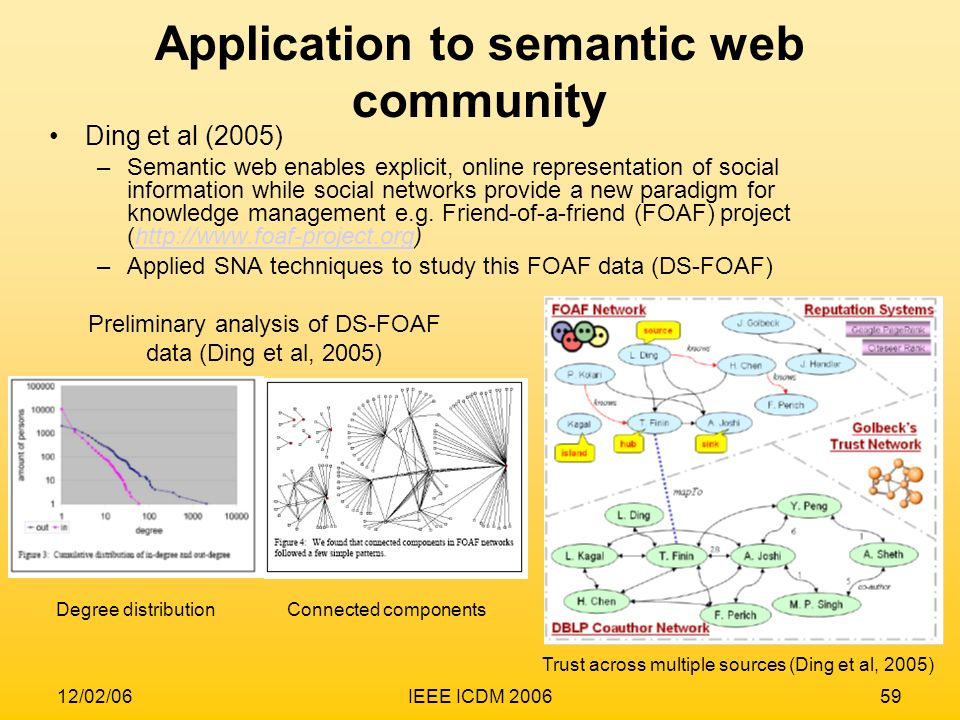 Application to semantic web community
