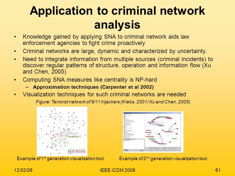 Application to criminal network analysis