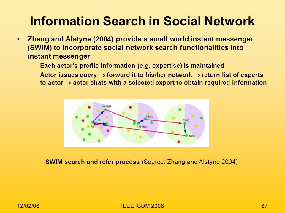 Information Search in Social Network