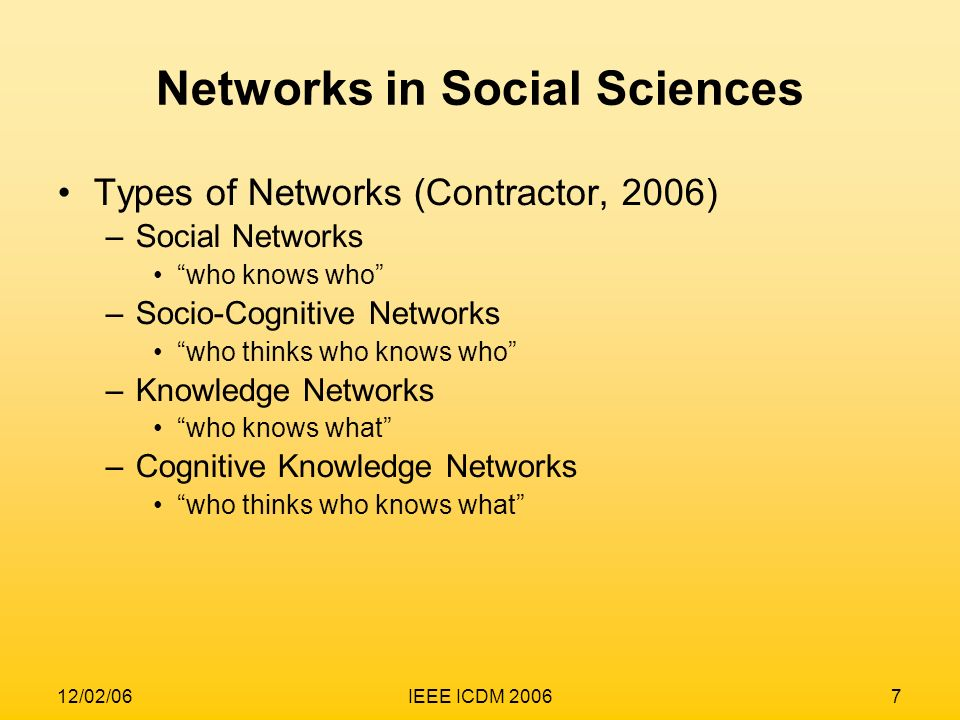 Networks in Social Sciences