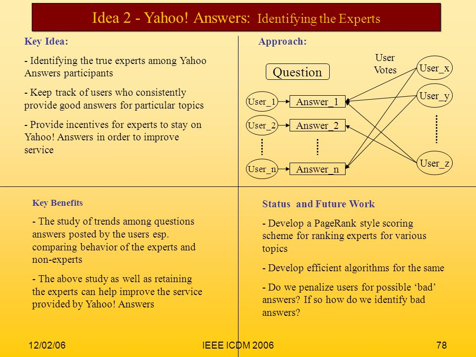 Idea 2 - Yahoo! Answers: Identifying the Experts