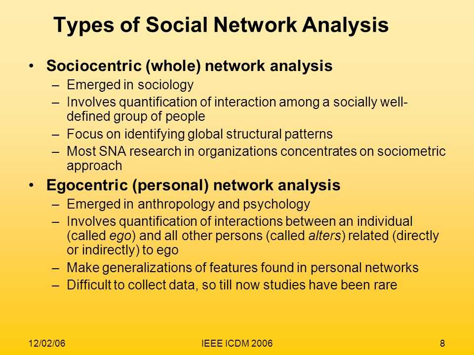 Types of Social Network Analysis