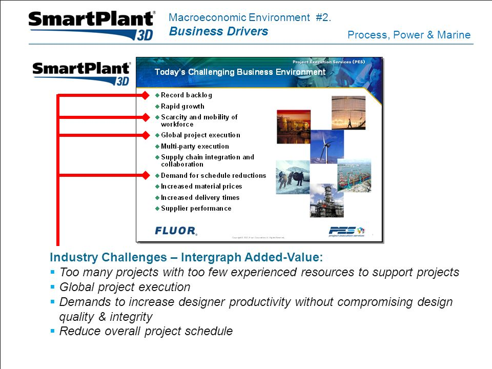 Industry Challenges – Intergraph Added-Value: