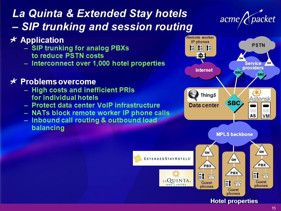 La Quinta & Extended Stay hotels – SIP trunking and session routing