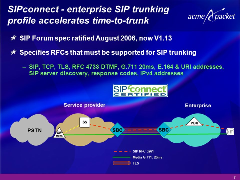 SIPconnect - enterprise SIP trunking profile accelerates time-to-trunk
