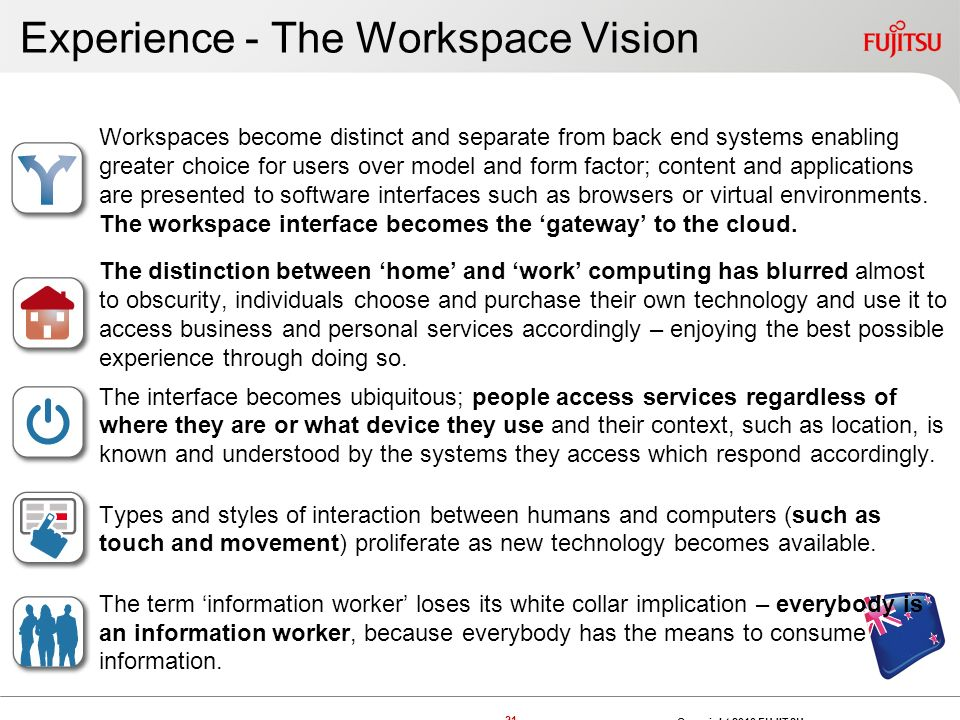 Experience - The Workspace Vision