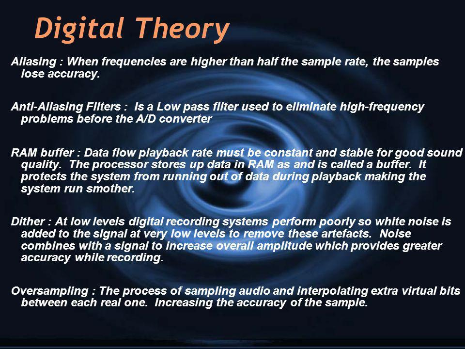 Digital Theory Aliasing : When frequencies are higher than half the sample rate, the samples lose accuracy.