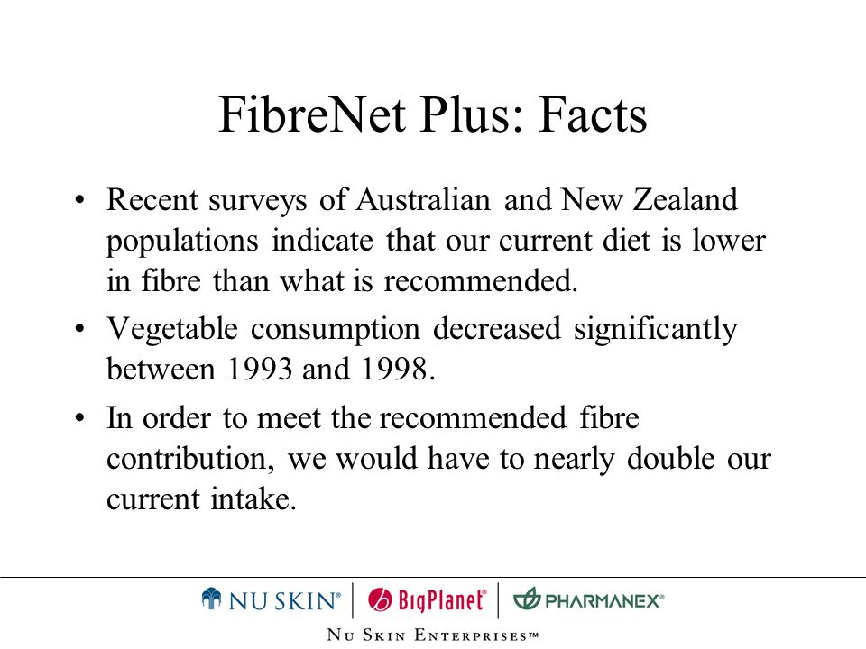 FibreNet Plus: Facts