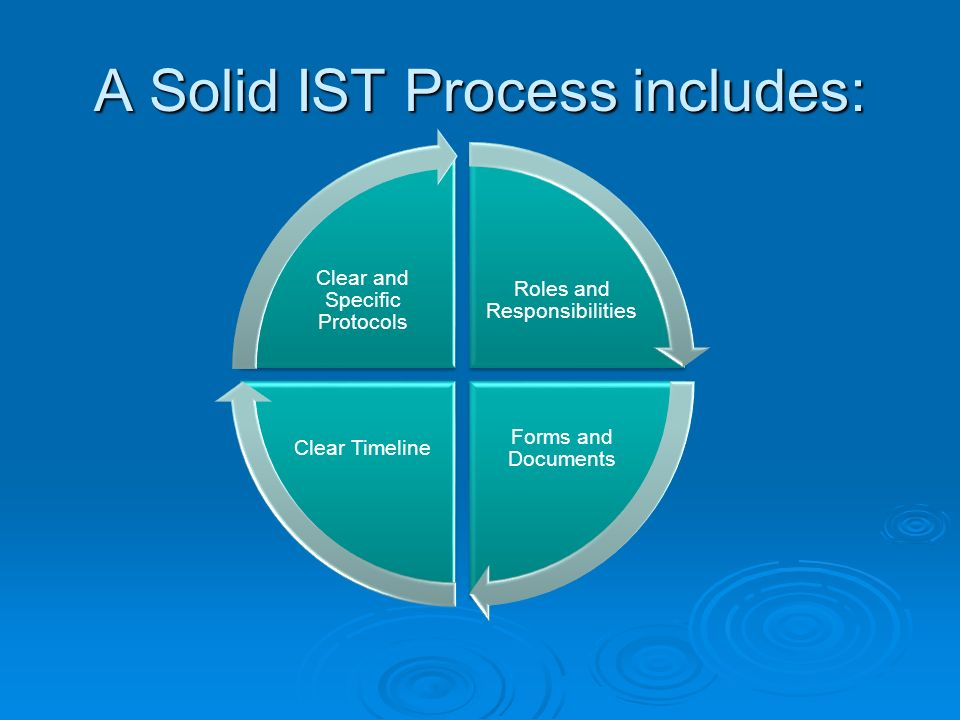 A Solid IST Process includes: