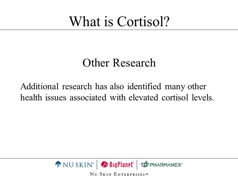 What is Cortisol Other Research