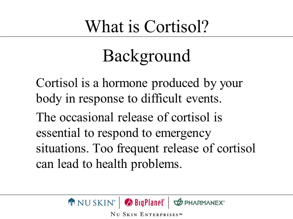 What is Cortisol Background