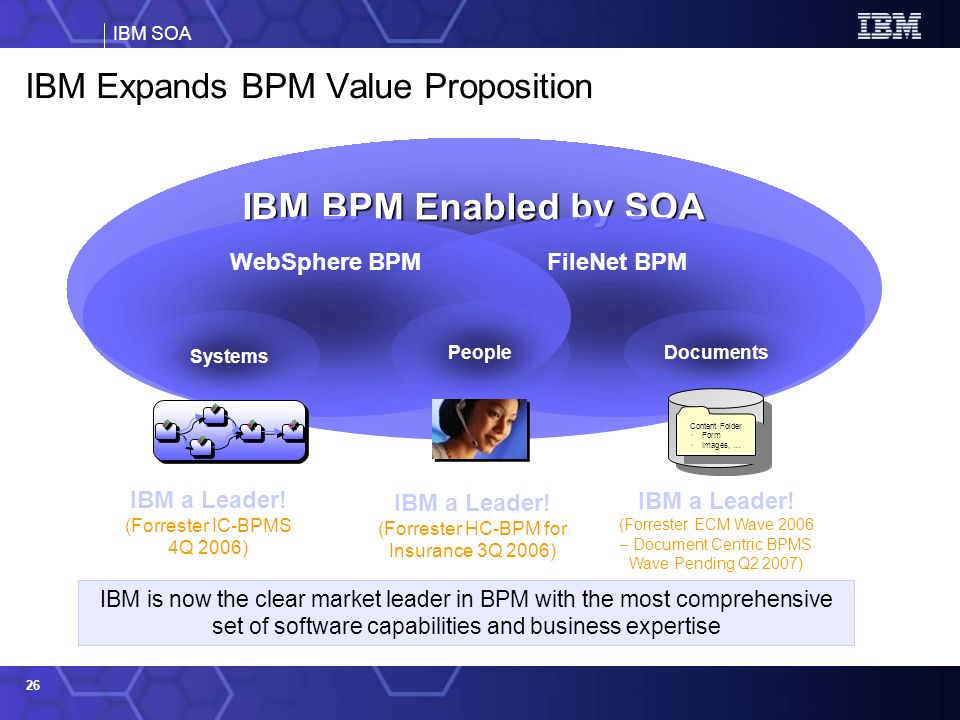 IBM Expands BPM Value Proposition