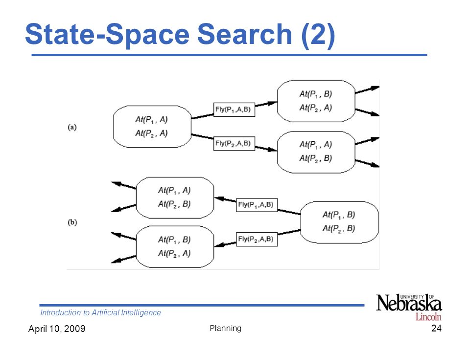 State-Space Search (2)