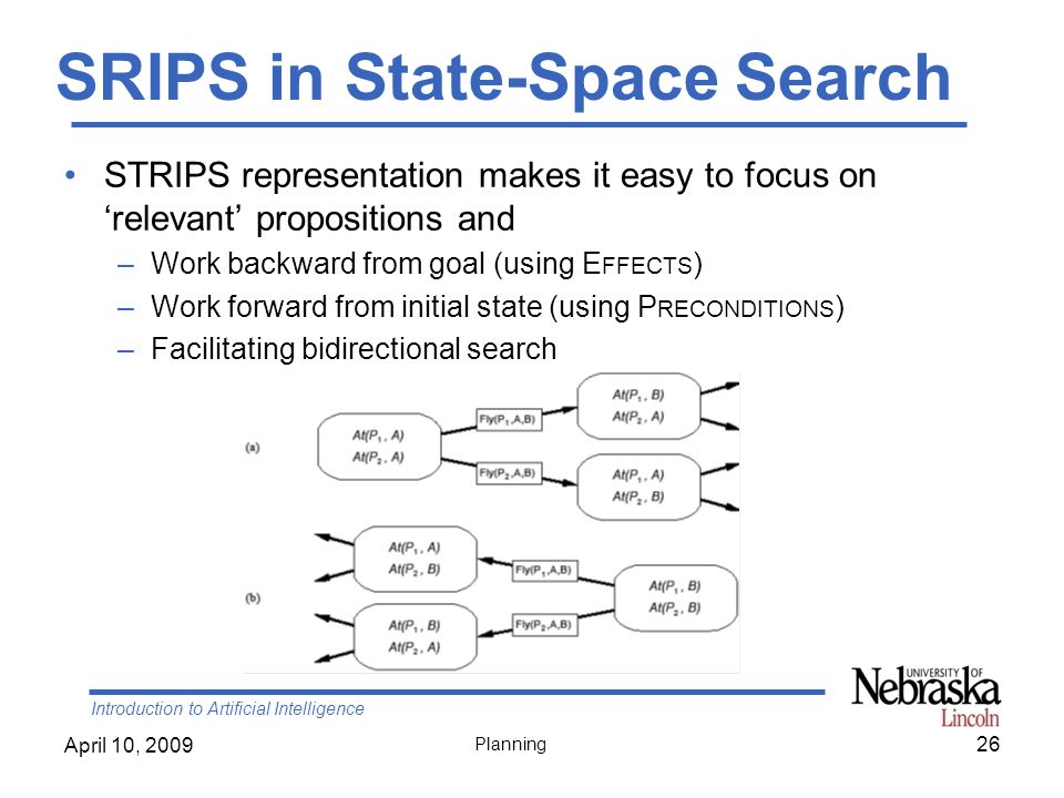 SRIPS in State-Space Search