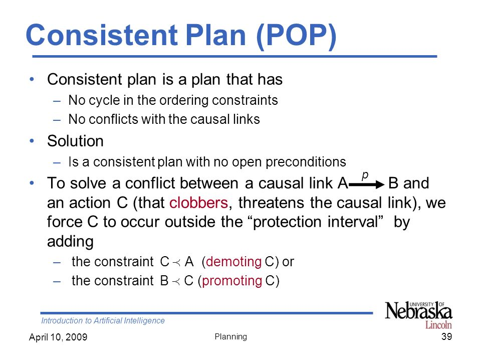 Consistent Plan (POP) Consistent plan is a plan that has Solution