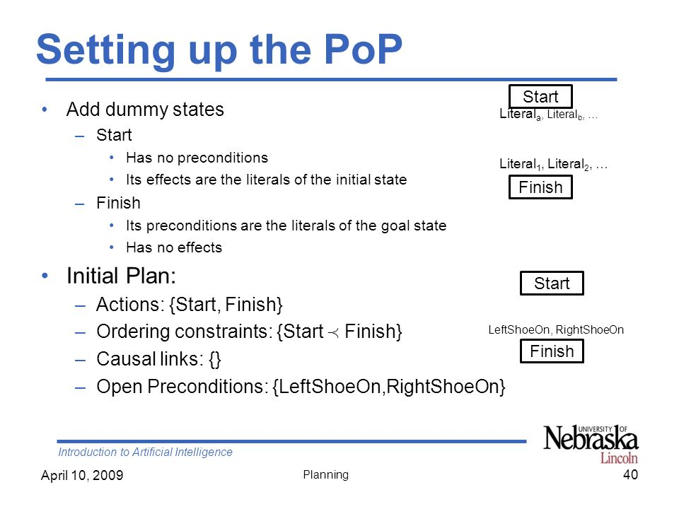 Setting up the PoP Initial Plan: Add dummy states