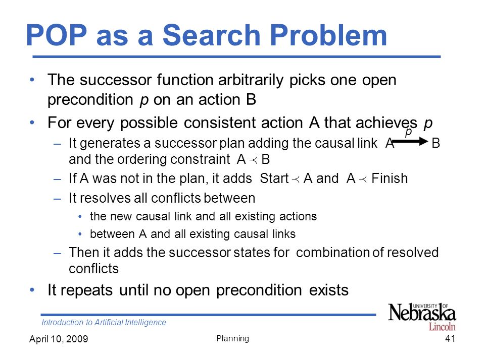 POP as a Search Problem The successor function arbitrarily picks one open precondition p on an action B.