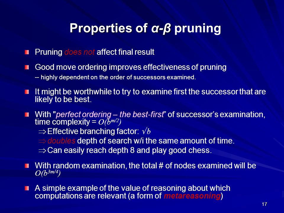 Properties of α-β pruning