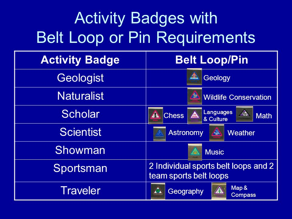 University Of Scouting Powwow Ppt Video Online Download. Activity Badges With Belt Loop Or Pin Requirements. Worksheet. Astronomy Belt Loop Worksheet At Clickcart.co