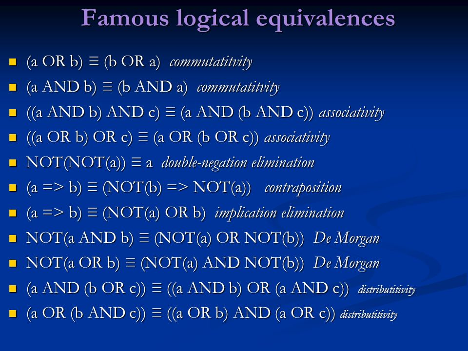 Famous logical equivalences