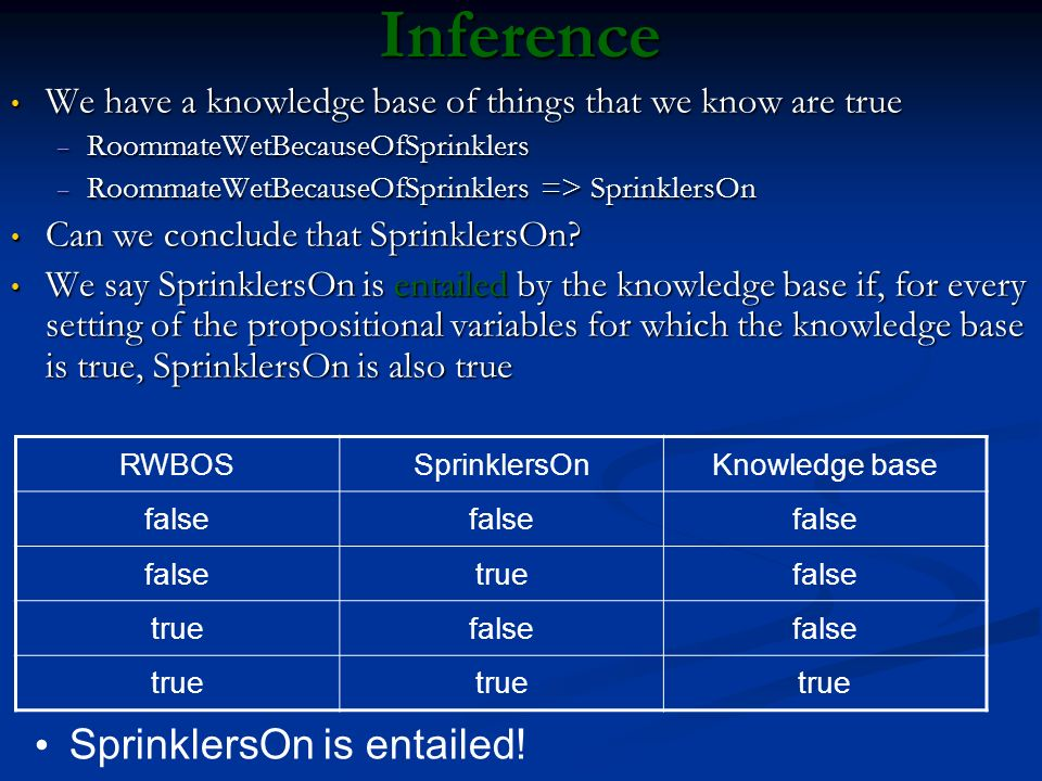 Inference SprinklersOn is entailed!
