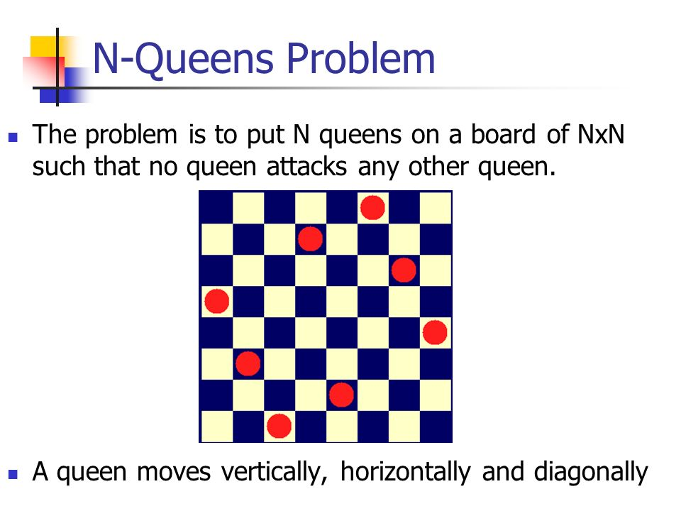 N-Queens Problem The problem is to put N queens on a board of NxN such that no queen attacks any other queen.