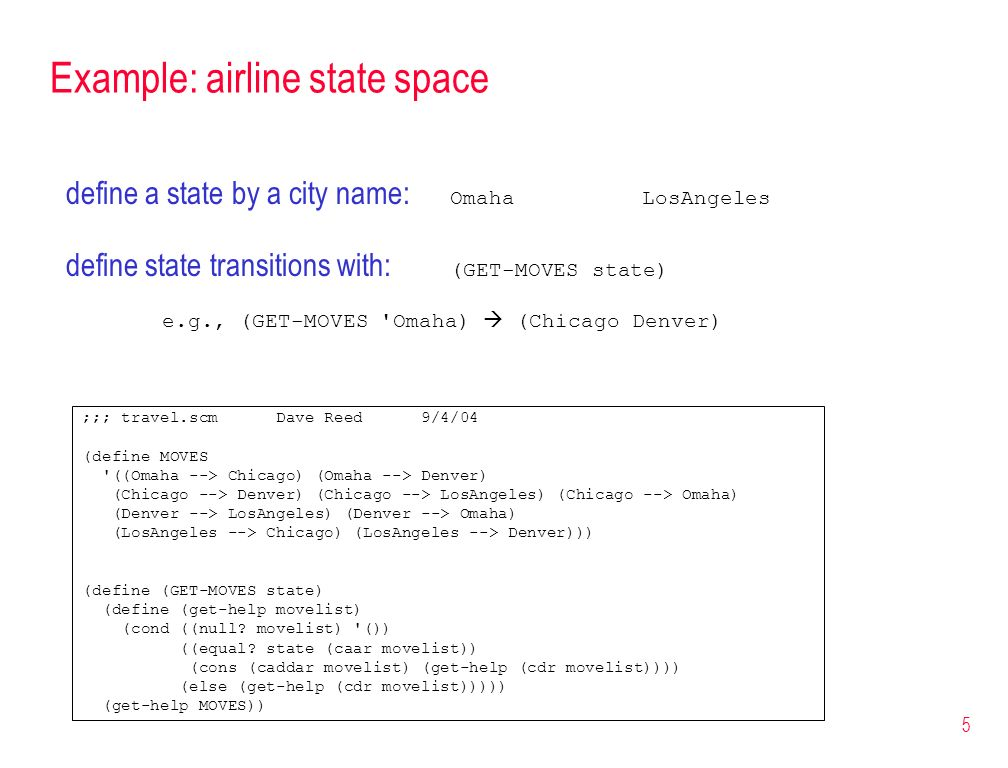 Example: airline state space