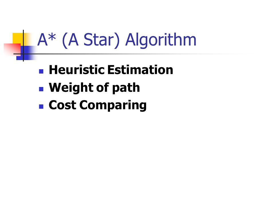 A* (A Star) Algorithm Heuristic Estimation Weight of path
