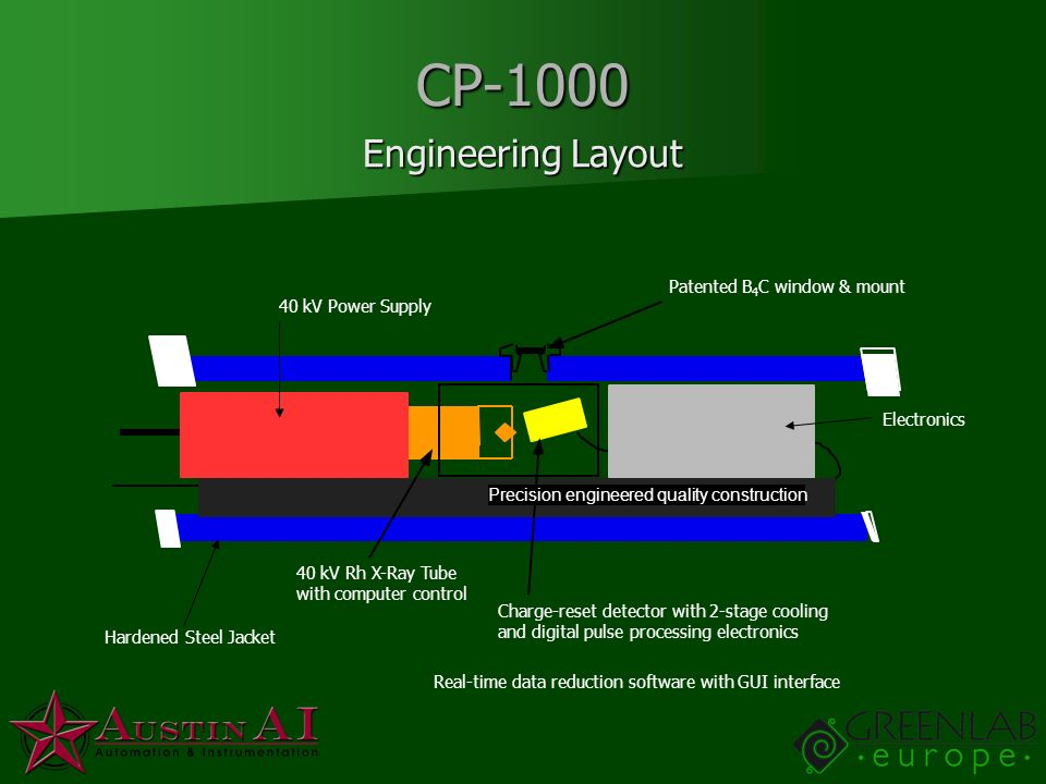 CP-1000 Engineering Layout Patented B4C window & mount