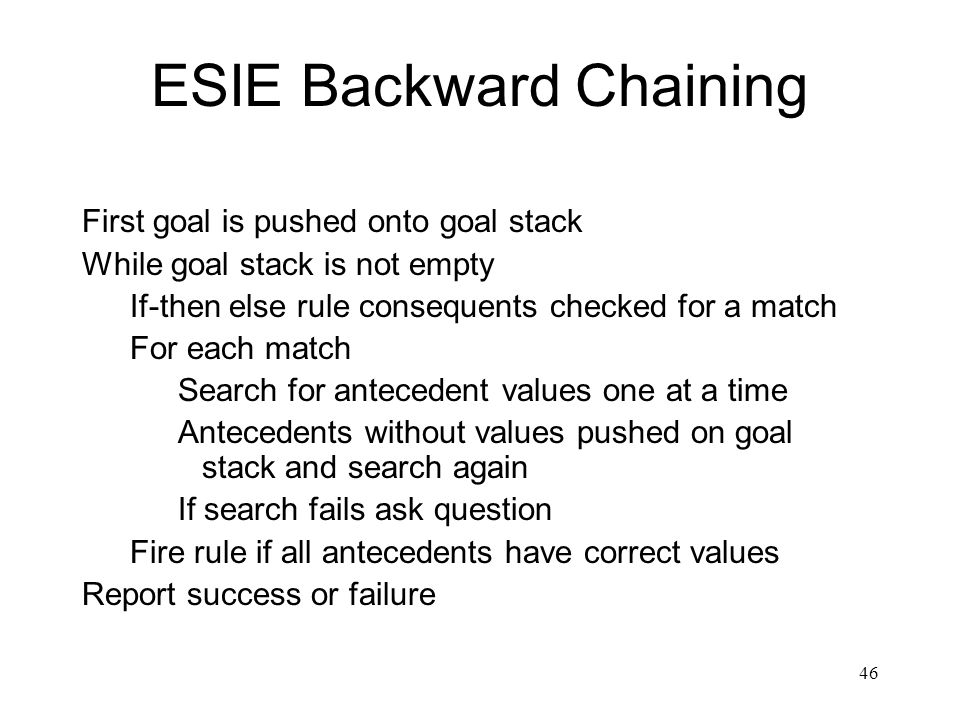 ESIE Backward Chaining