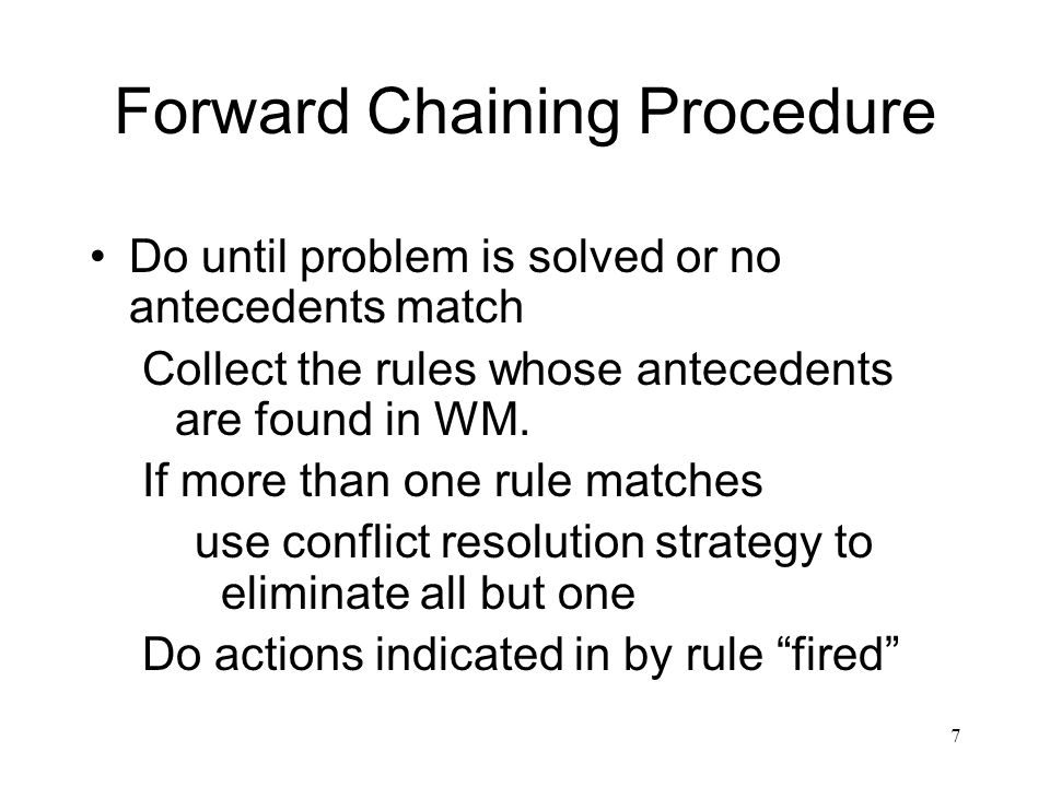 Forward Chaining Procedure