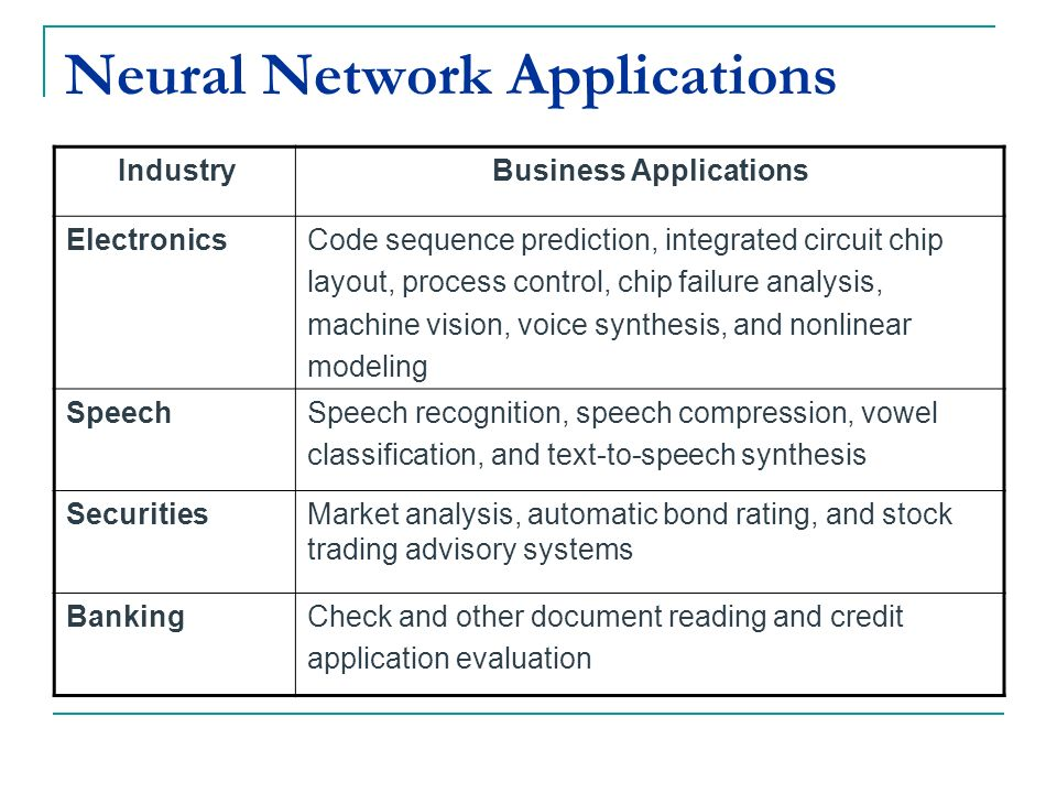 Neural Network Applications