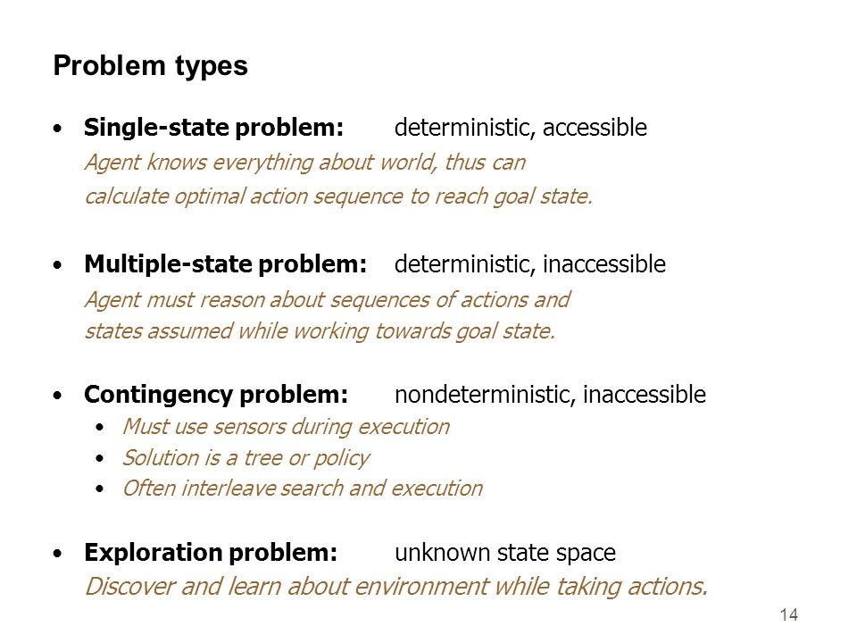Problem types Single-state problem: deterministic, accessible