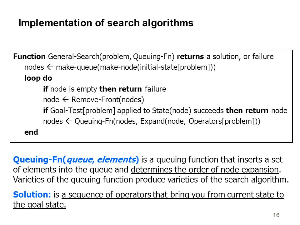 Implementation of search algorithms