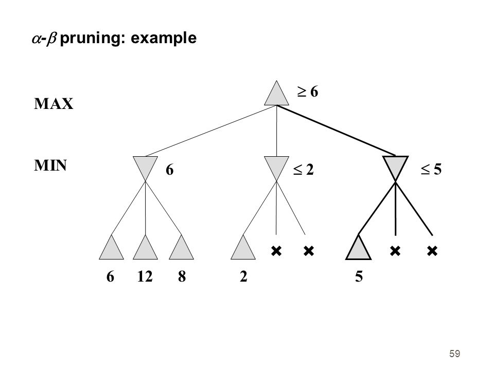 - pruning: example  6 MAX MIN 6  2 